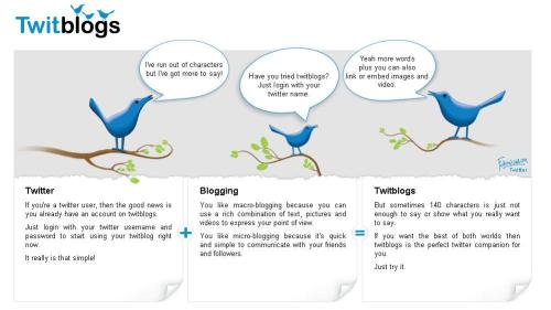 twittblogs